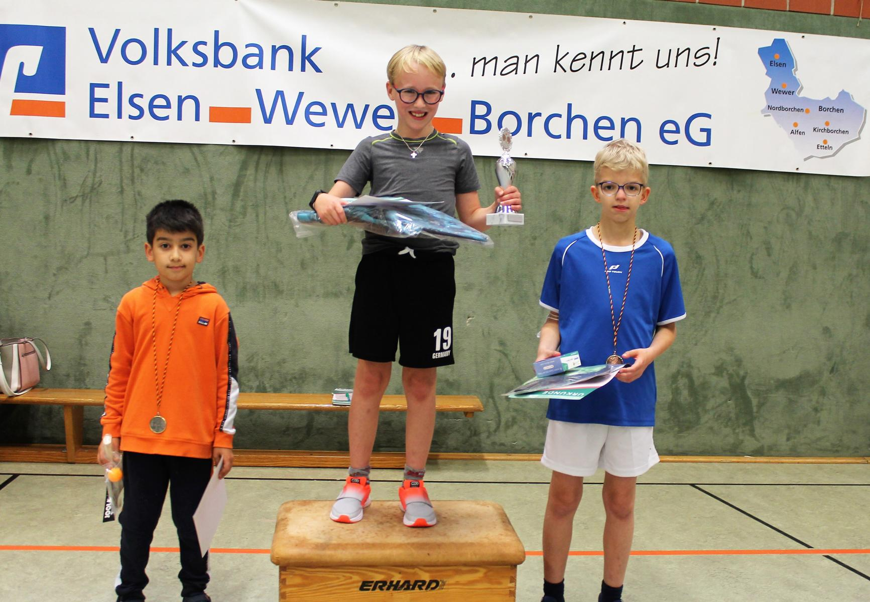 Minimeisterschaften-2021-Sieger-Jungen