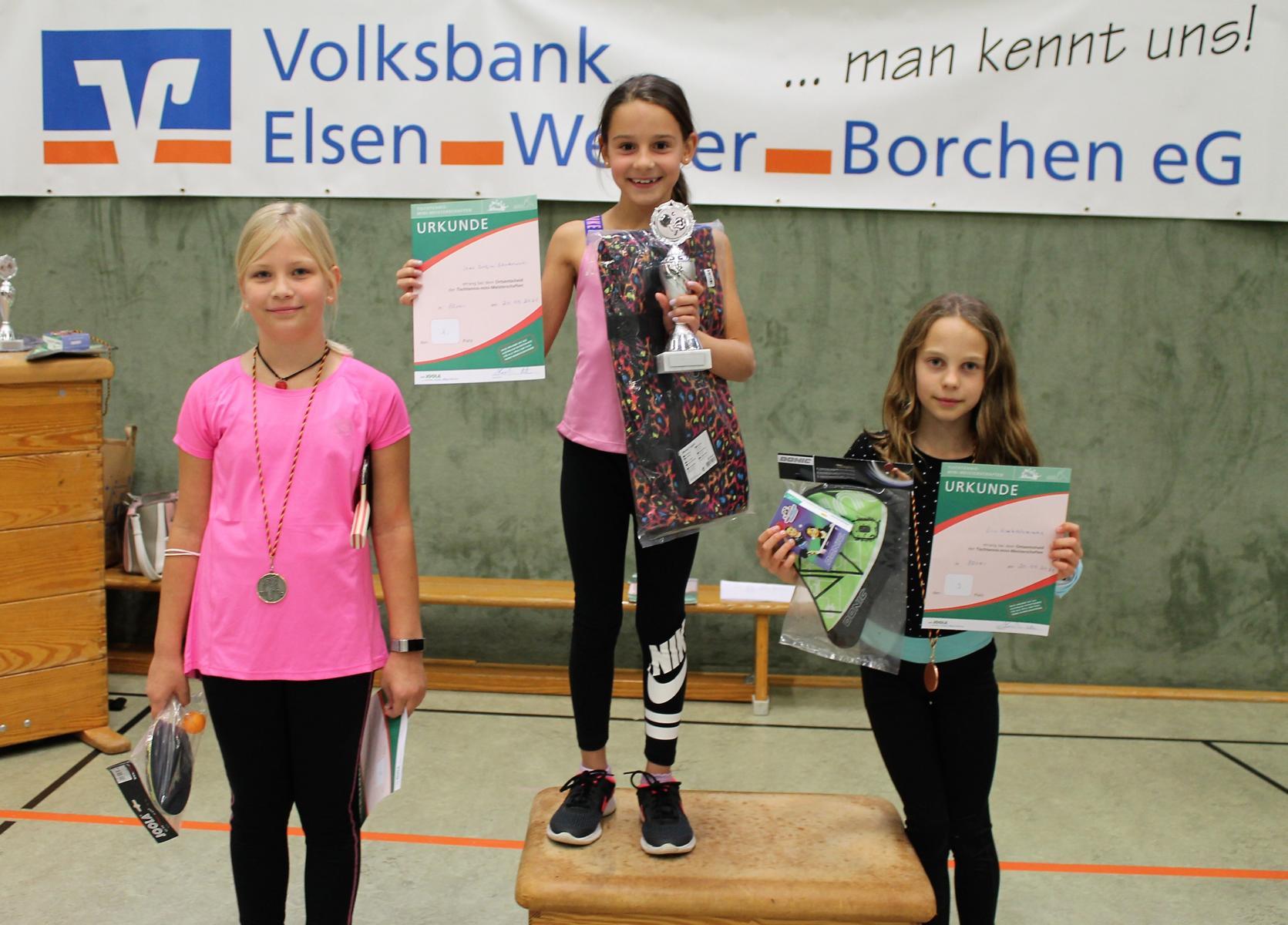 Minimeisterschaften-2021-Siegerinnen-Mädchen